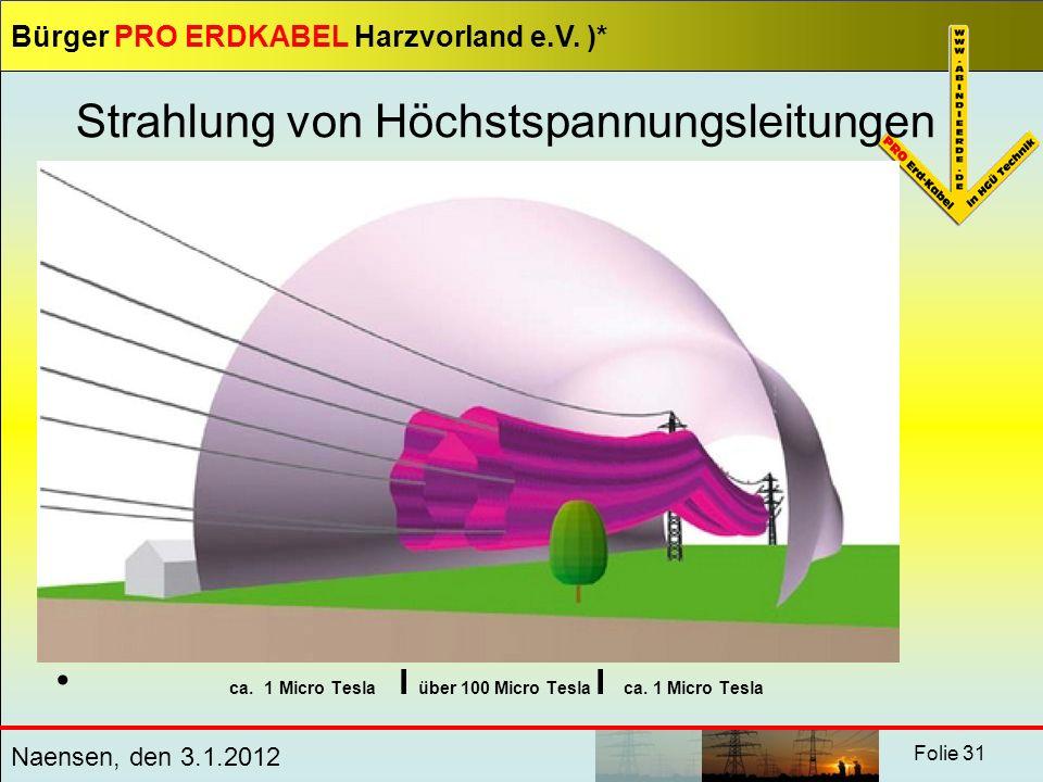 Bürger PRO ERDKABEL Harzvorland e.V. )* Naensen, den 3.1.2012 Folie 31 Strahlung von Höchstspannungsleitungen ca. 1 Micro Tesla I über 100 Micro Tesla