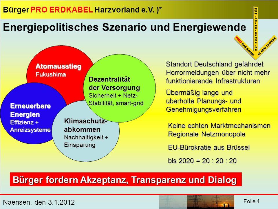 Bürger PRO ERDKABEL Harzvorland e.V. )* Naensen, den 3.1.2012 Folie 4 Energiepolitisches Szenario und Energiewende Atomausstieg Fukushima Erneuerbare