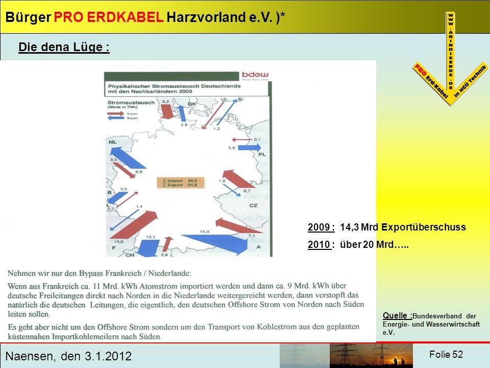 Bürger PRO ERDKABEL Harzvorland e.V. )* Naensen, den 3.1.2012 Folie 52 Die dena Lüge : 2009 : 14,3 Mrd Exportüberschuss 2010 : über 20 Mrd….. Quelle :