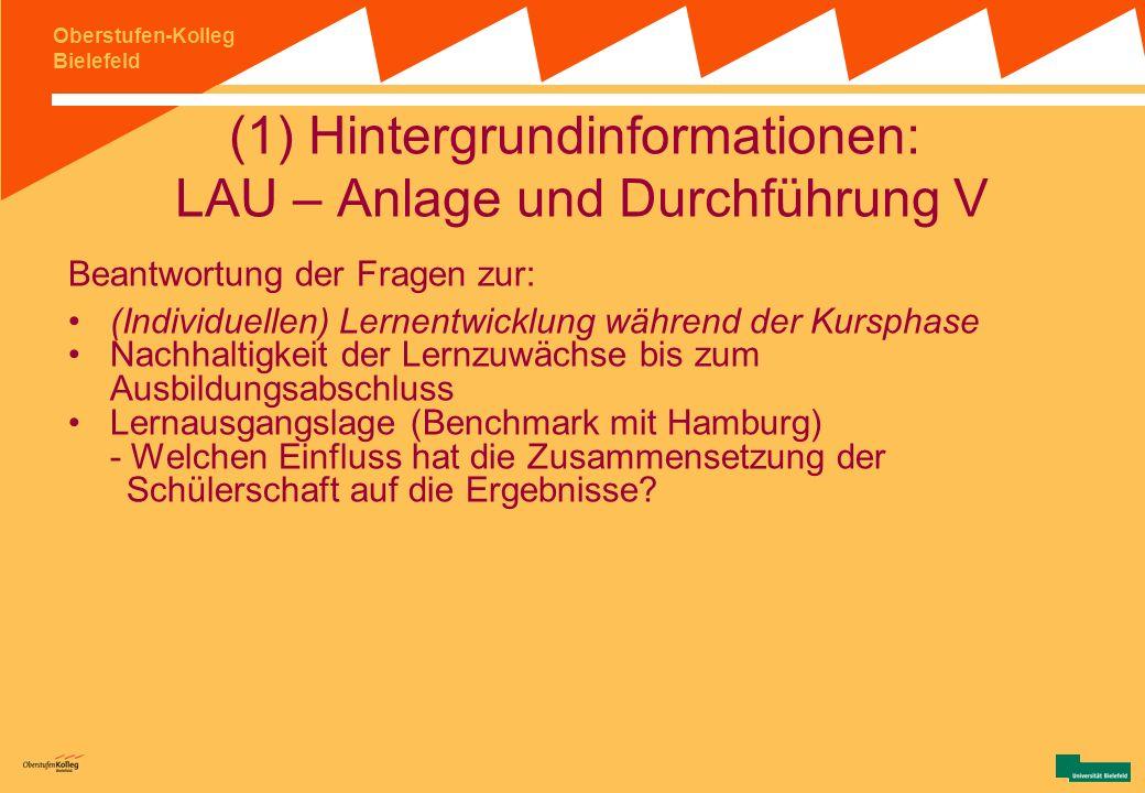 Oberstufen-Kolleg Bielefeld (1) Hintergrundinformationen: LAU – Anlage und Durchführung IV Erwartungen und Ziele Nutzung der Untersuchungsergebnisse f