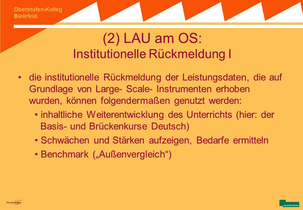 Oberstufen-Kolleg Bielefeld (2) LAU am OS: Möglichkeiten und Grenzen der Datenauswertung I Beispiel Textproduktion: subjektiv erfasste Schwierigkeiten