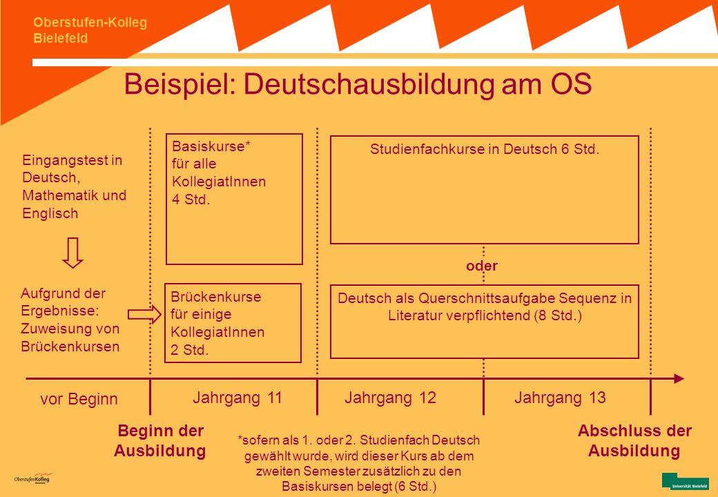 Oberstufen-Kolleg Bielefeld seit 2008 Teilnahme am Zentralabitur in den Studienfächern besondere Bedingungen: -eigene Ausbildungs- und Prüfungsordnung