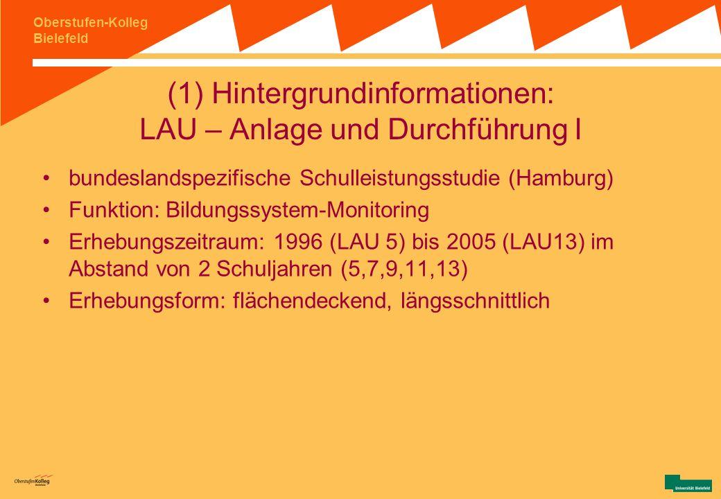 Oberstufen-Kolleg Bielefeld Beispiel: Deutschausbildung am OS Beginn der Ausbildung Jahrgang 11Jahrgang 12Jahrgang 13 Abschluss der Ausbildung Eingang
