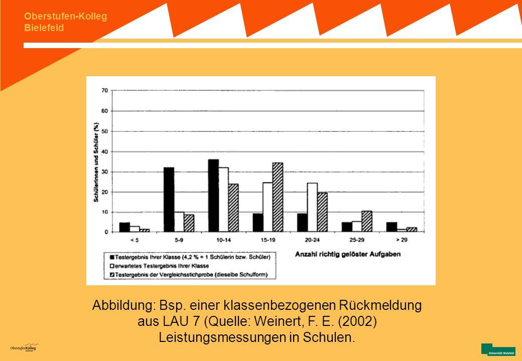 Oberstufen-Kolleg Bielefeld (1) Hintergrundinformationen: LAU – Anlage und Durchführung II Testbereiche: Deutsch (Wissen zur Texterschließung/Lesevers
