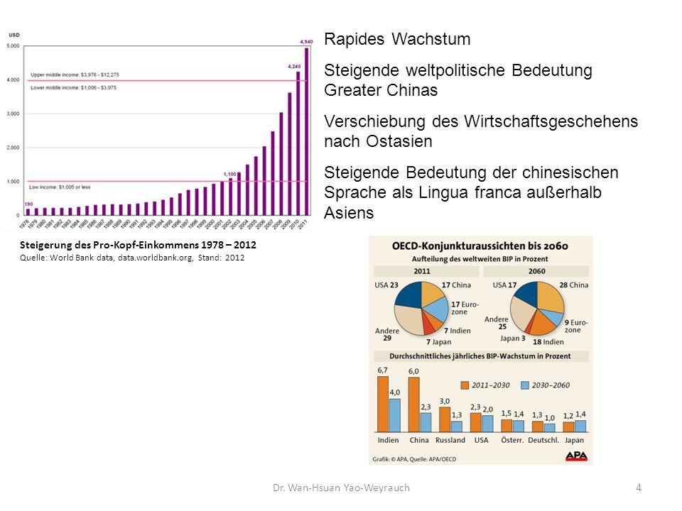 Rapides Wachstum Steigende weltpolitische Bedeutung Greater Chinas Verschiebung des Wirtschaftsgeschehens nach Ostasien Steigende Bedeutung der chines