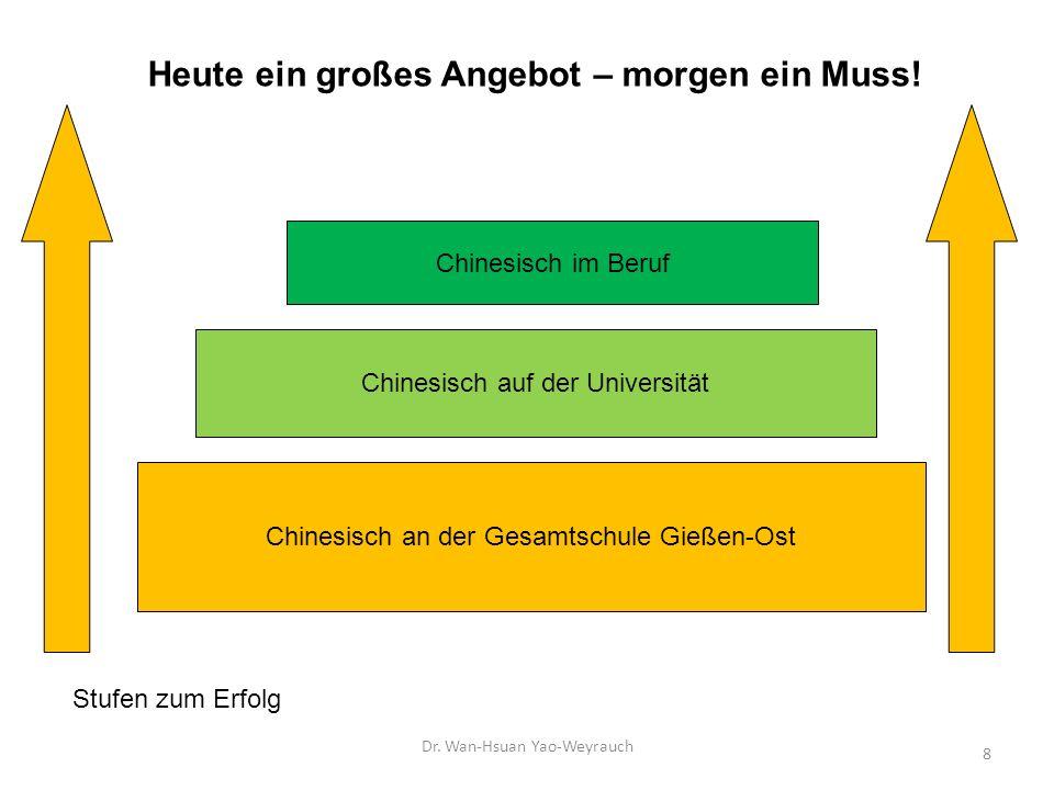 Chinesisch an der Gesamtschule Gießen-Ost Chinesisch auf der Universität Chinesisch im Beruf Stufen zum Erfolg Heute ein großes Angebot – morgen ein M