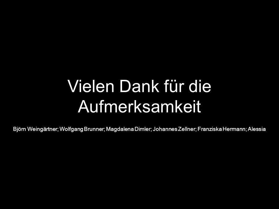 Björn Weingärtner; Wolfgang Brunner; Magdalena Dimler; Johannes Zellner; Franziska Hermann; Alessia Vielen Dank für die Aufmerksamkeit
