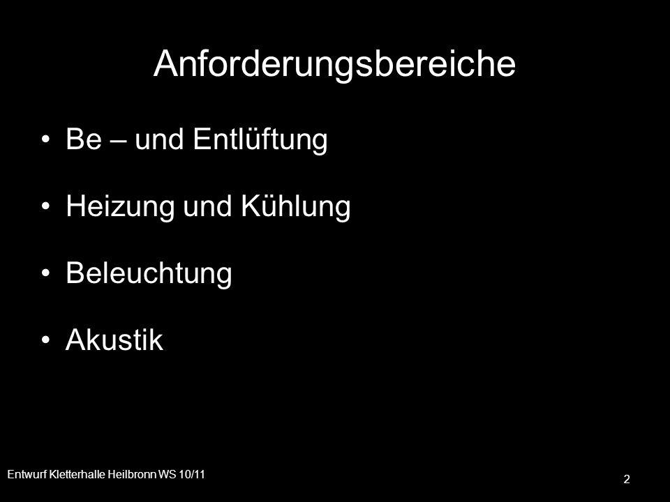 Anforderungsbereiche Be – und Entlüftung Heizung und Kühlung Beleuchtung Akustik Entwurf Kletterhalle Heilbronn WS 10/11 2