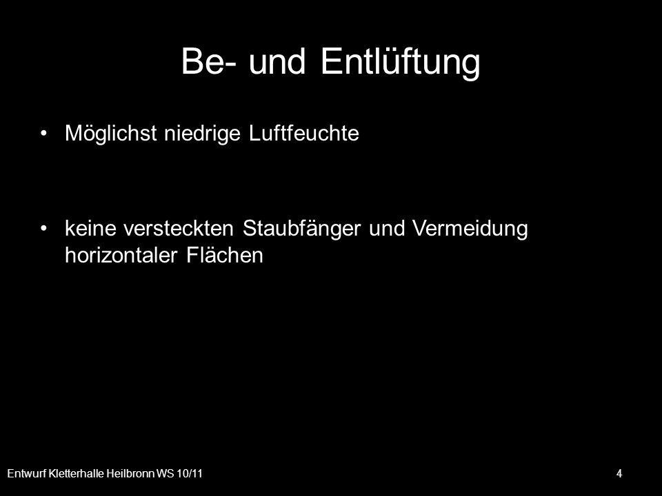 Be- und Entlüftung Möglichst niedrige Luftfeuchte keine versteckten Staubfänger und Vermeidung horizontaler Flächen Entwurf Kletterhalle Heilbronn WS