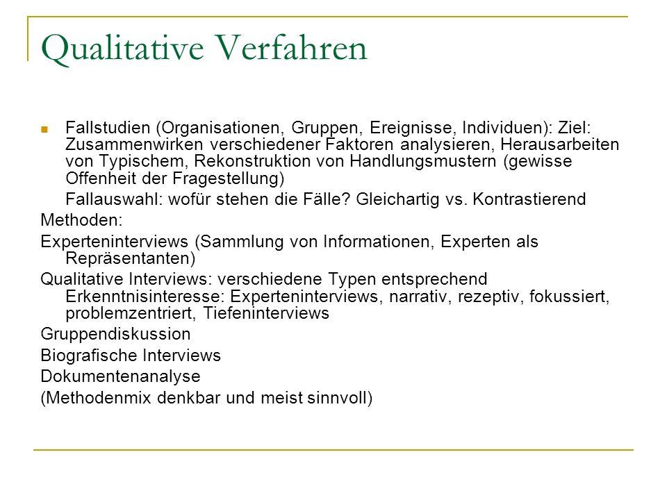Qualitative Verfahren Fallstudien (Organisationen, Gruppen, Ereignisse, Individuen): Ziel: Zusammenwirken verschiedener Faktoren analysieren, Herausar