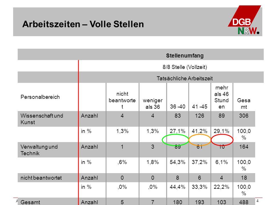 Antonia Kühn 15 3.Diskriminierung der Fachhochschulen aufheben.