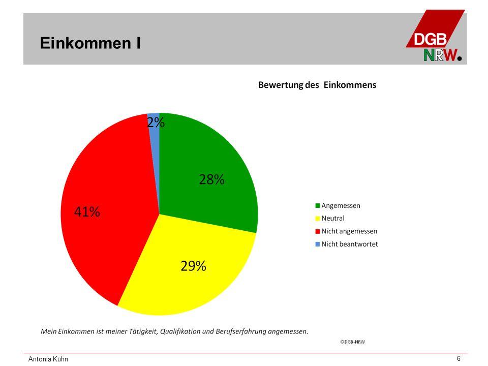 Antonia Kühn 6 Einkommen I