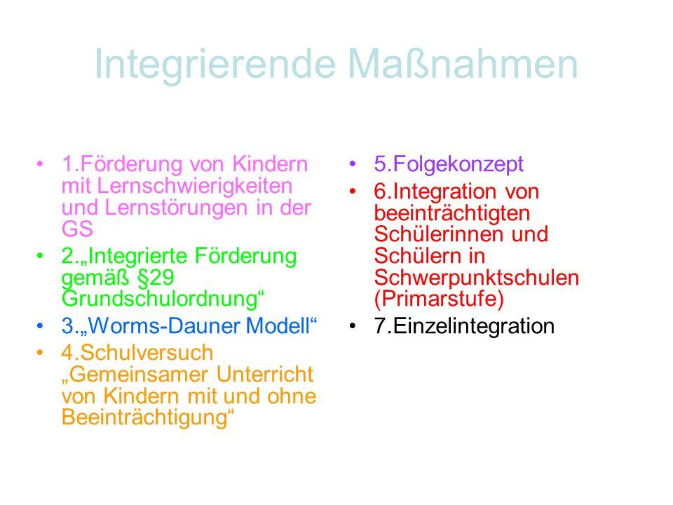 Integrierende Maßnahmen 1.Förderung von Kindern mit Lernschwierigkeiten und Lernstörungen in der GS 2.Integrierte Förderung gemäß §29 Grundschulordnun