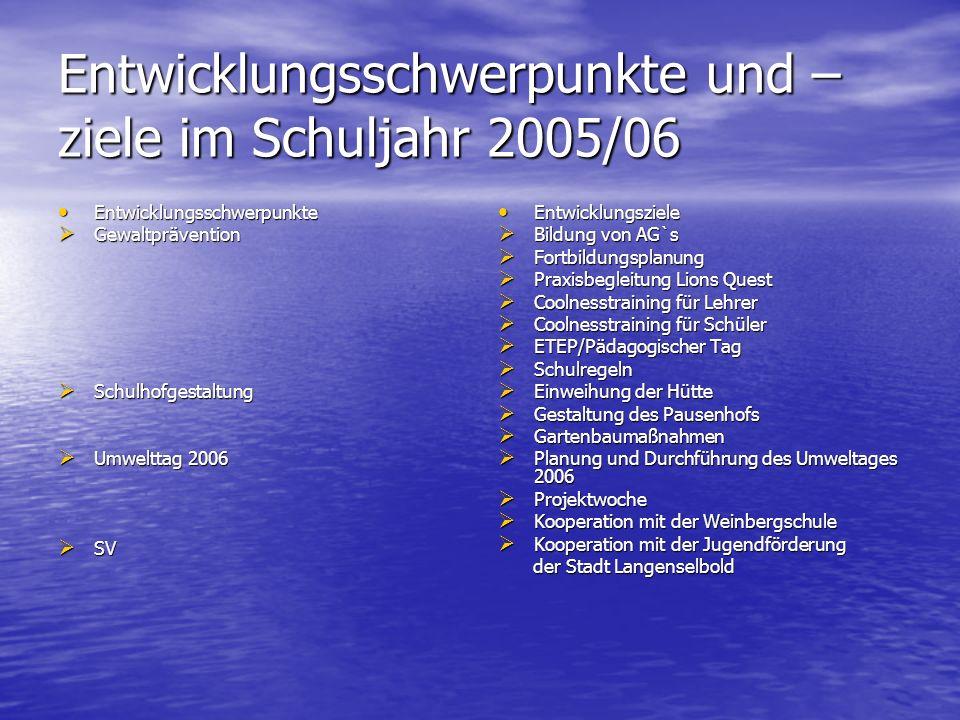 Entwicklungsschwerpunkte und – ziele im Schuljahr 2005/06 Entwicklungsschwerpunkte Entwicklungsschwerpunkte Gewaltprävention Gewaltprävention Schulhof