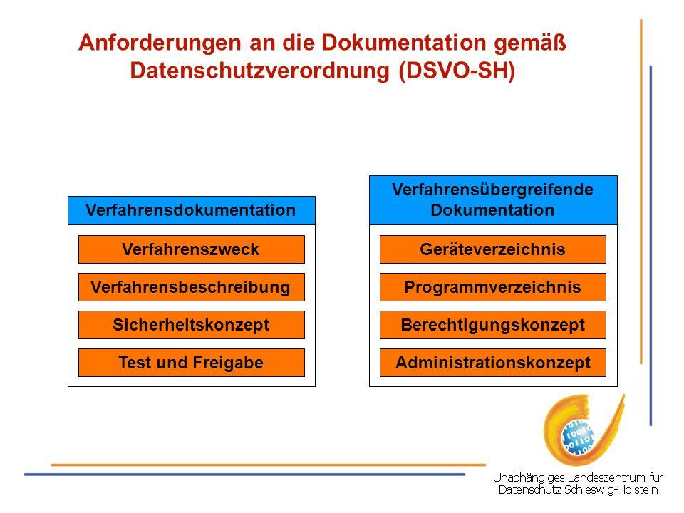 Anforderungen an die Dokumentation gemäß Datenschutzverordnung (DSVO-SH) Verfahrenszweck Verfahrensbeschreibung Sicherheitskonzept Test und Freigabe V