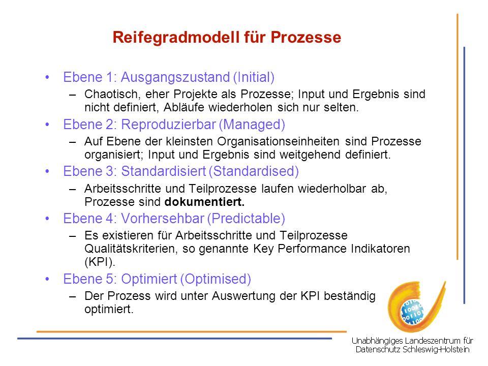 Reifegradmodell für Prozesse Ebene 1: Ausgangszustand (Initial) –Chaotisch, eher Projekte als Prozesse; Input und Ergebnis sind nicht definiert, Abläu