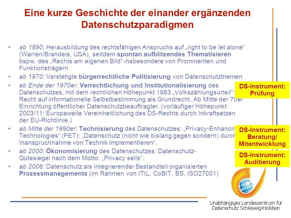 Die 7 Säulen des ULD PrüfungBeratungSchulung inkl.