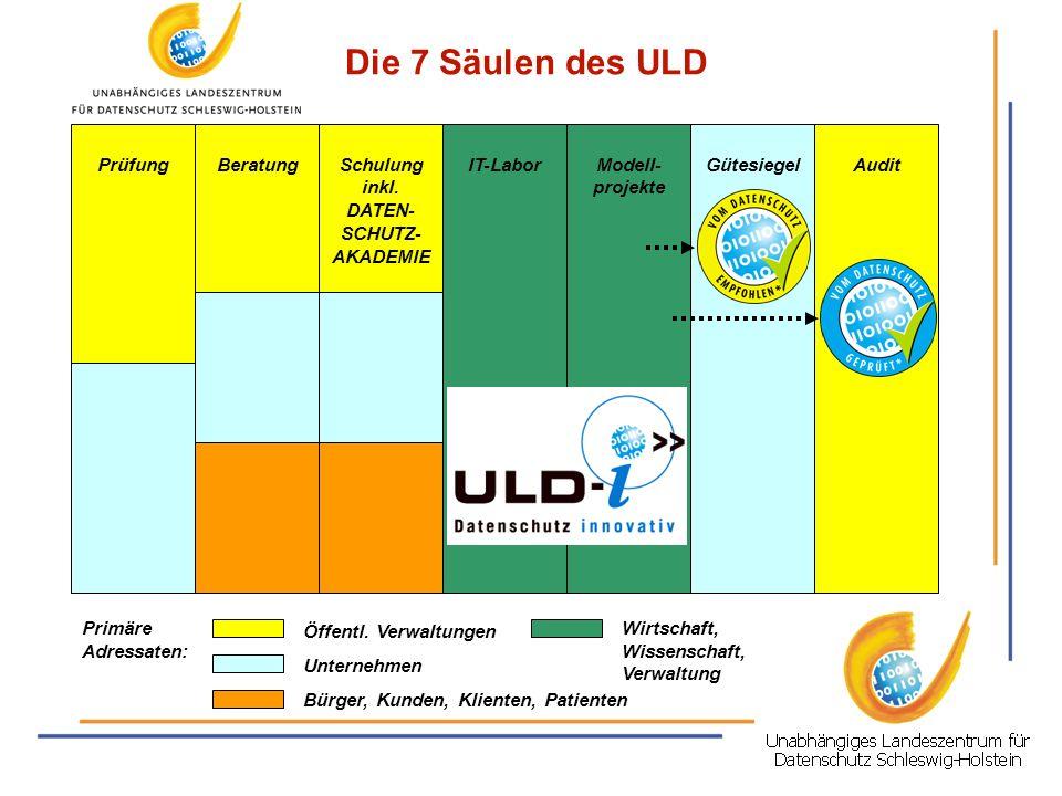 Die 7 Säulen des ULD PrüfungBeratungSchulung inkl. DATEN- SCHUTZ- AKADEMIE IT-LaborModell- projekte GütesiegelAudit Öffentl. Verwaltungen Unternehmen