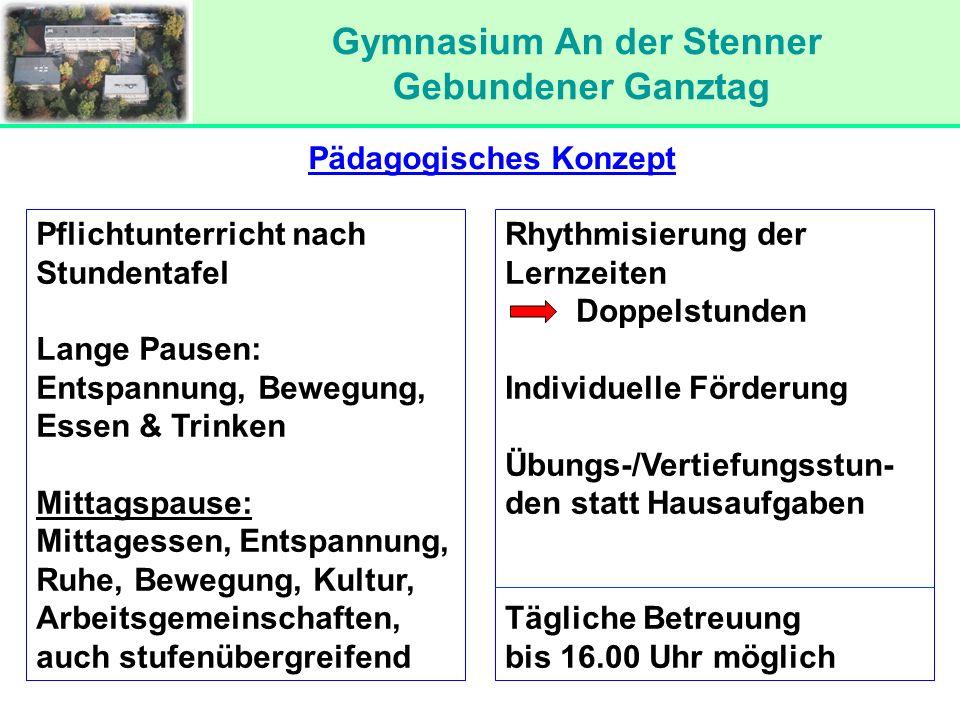 Gymnasium An der Stenner Gebundener Ganztag Pflichtunterricht nach Stundentafel Lange Pausen: Entspannung, Bewegung, Essen & Trinken Mittagspause: Mit