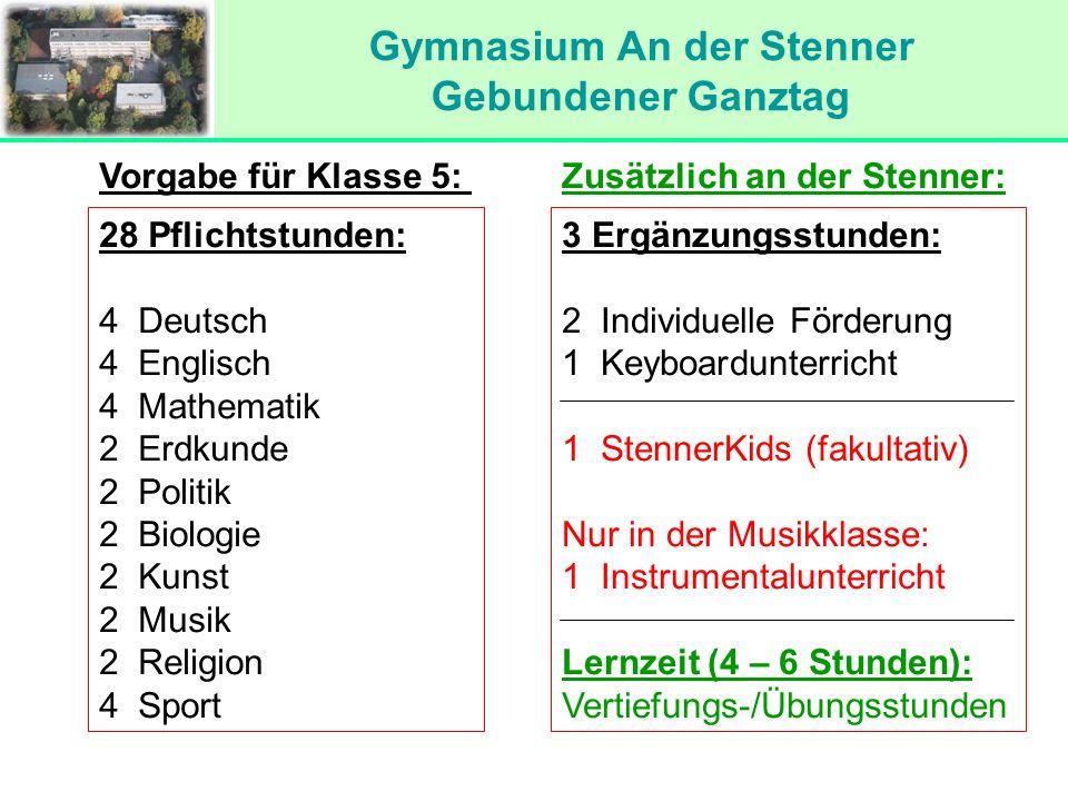 Gymnasium An der Stenner Gebundener Ganztag 28 Pflichtstunden: 4 Deutsch 4 Englisch 4 Mathematik 2 Erdkunde 2 Politik 2 Biologie 2 Kunst 2 Musik 2 Rel