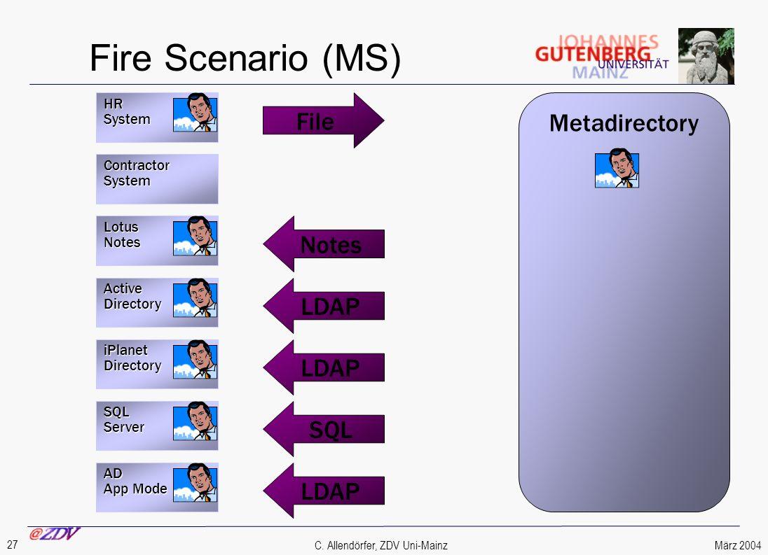 März 2004 27 C. Allendörfer, ZDV Uni-Mainz Fire Scenario (MS) HRSystem Metadirectory Notes ContractorSystem AD App Mode SQLServer iPlanetDirectory Act