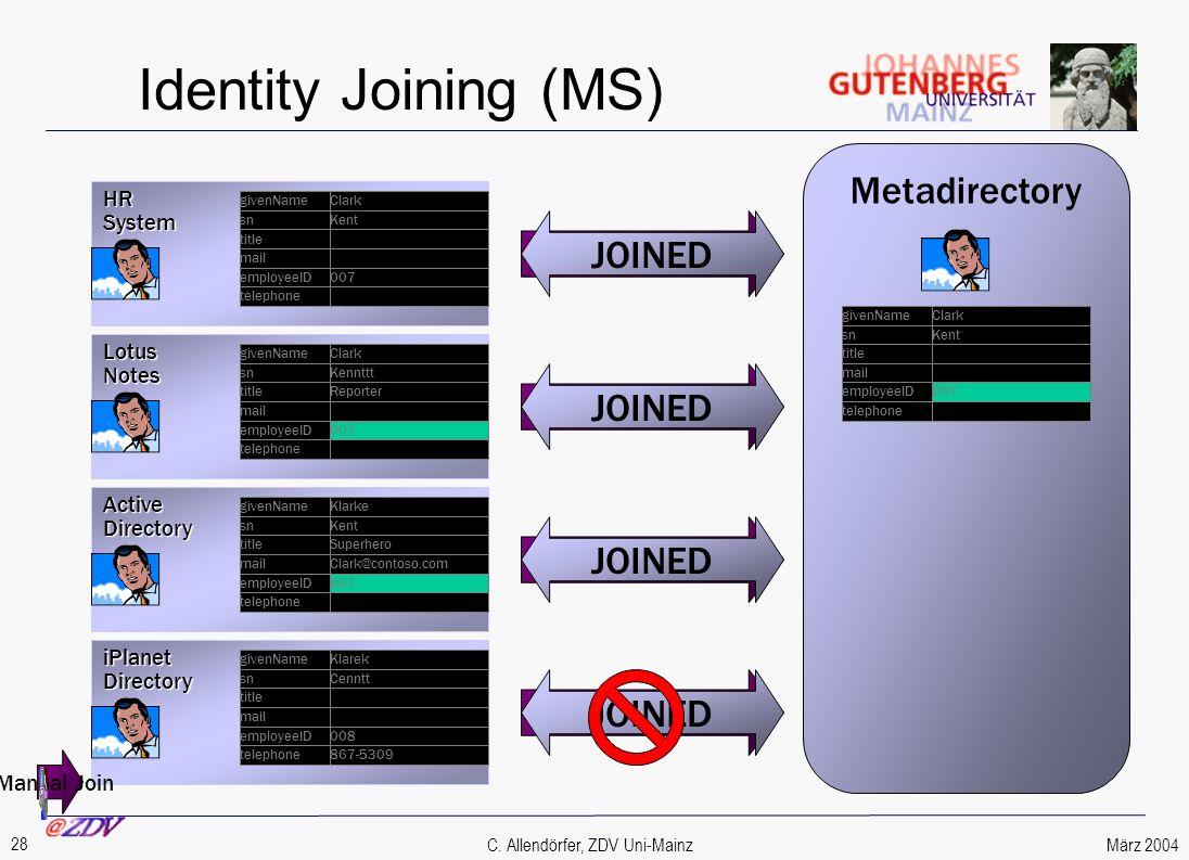 März 2004 28 C. Allendörfer, ZDV Uni-Mainz Identity Joining (MS) HRSystem Metadirectory iPlanetDirectory ActiveDirectory LotusNotes givenName sn title