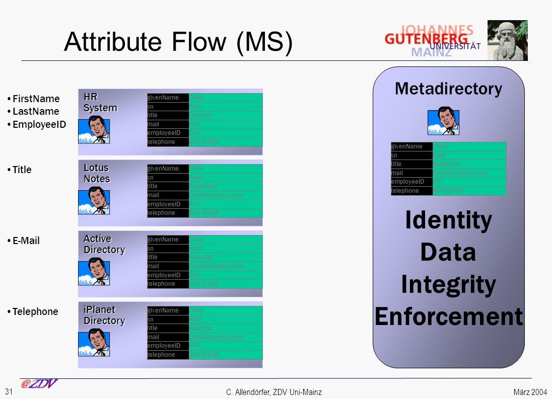 März 2004 31 C. Allendörfer, ZDV Uni-Mainz Attribute Flow (MS) HRSystem Metadirectory iPlanetDirectory ActiveDirectory LotusNotes FirstName LastName E