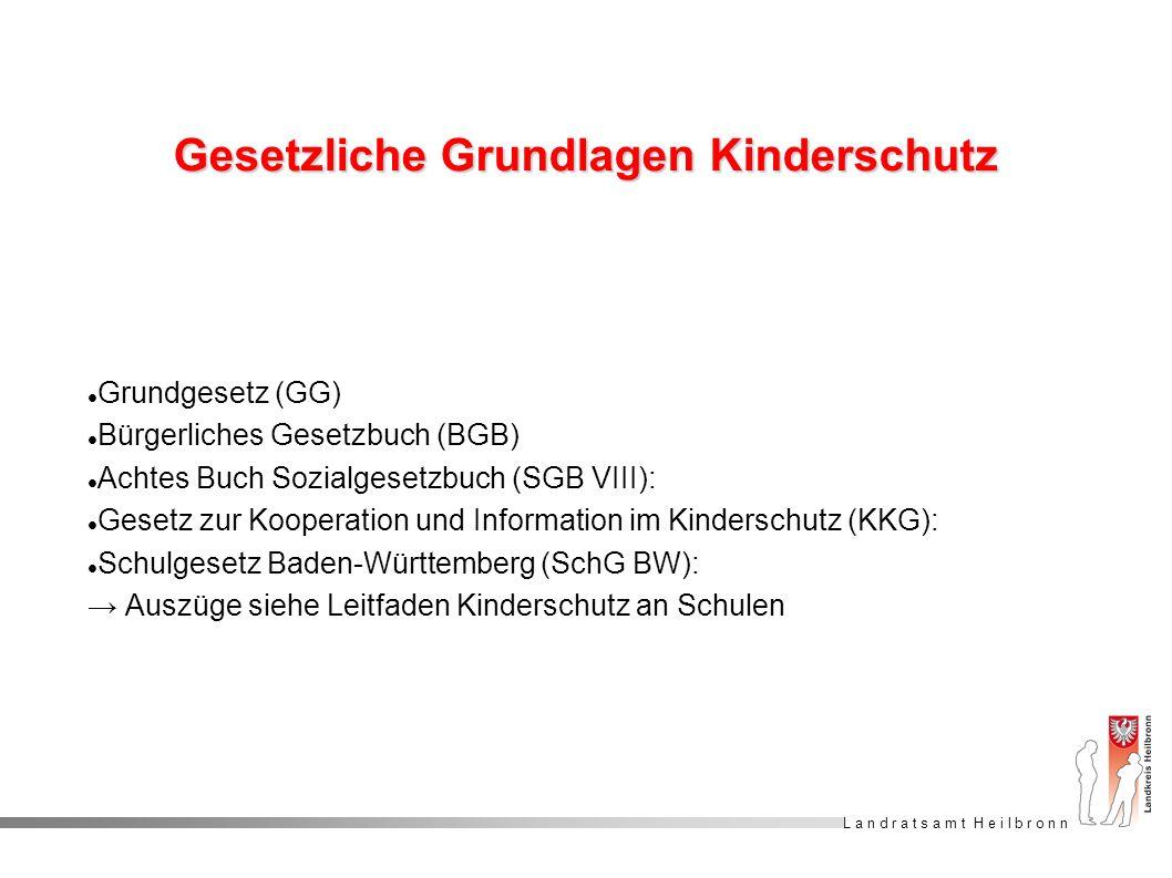 L a n d r a t s a m t H e i l b r o n n Gesetzliche Grundlagen Kinderschutz Grundgesetz (GG) Bürgerliches Gesetzbuch (BGB) Achtes Buch Sozialgesetzbuc
