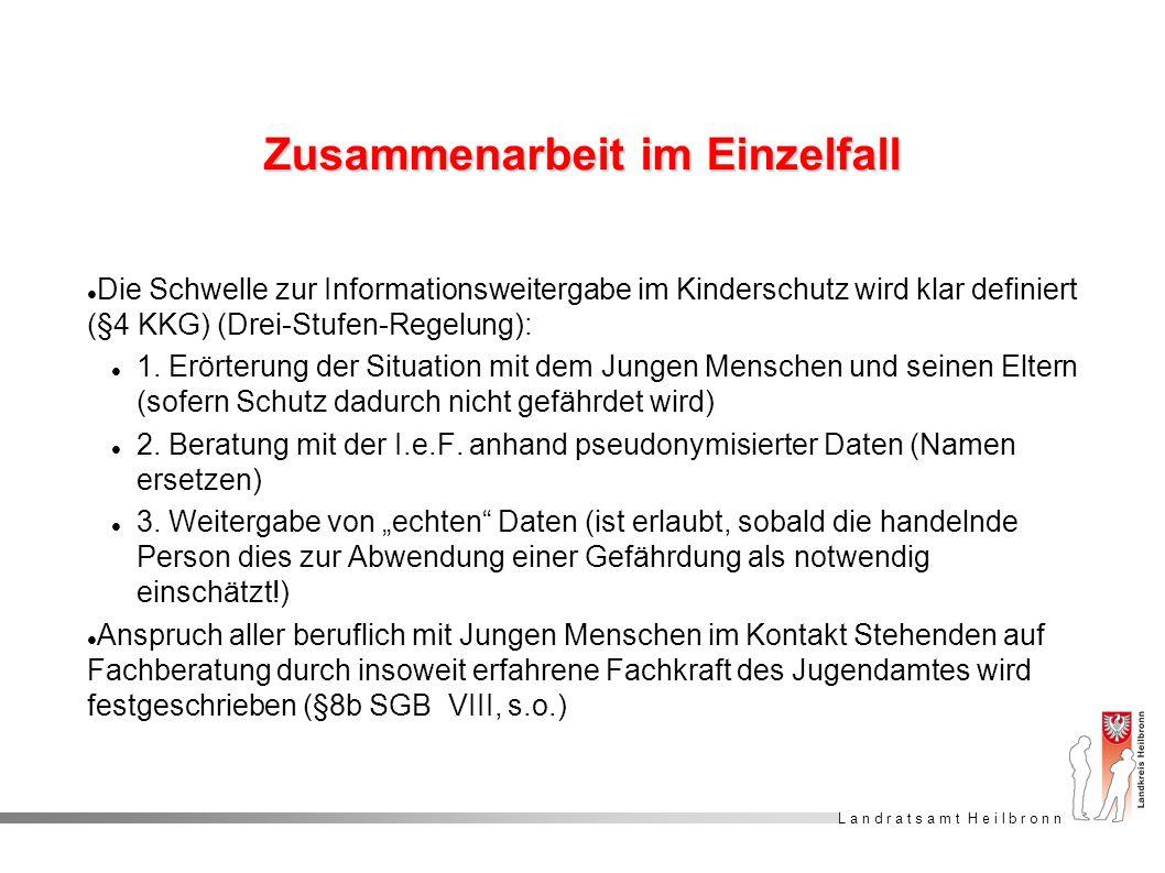 L a n d r a t s a m t H e i l b r o n n Zusammenarbeit im Einzelfall Die Schwelle zur Informationsweitergabe im Kinderschutz wird klar definiert (§4 K