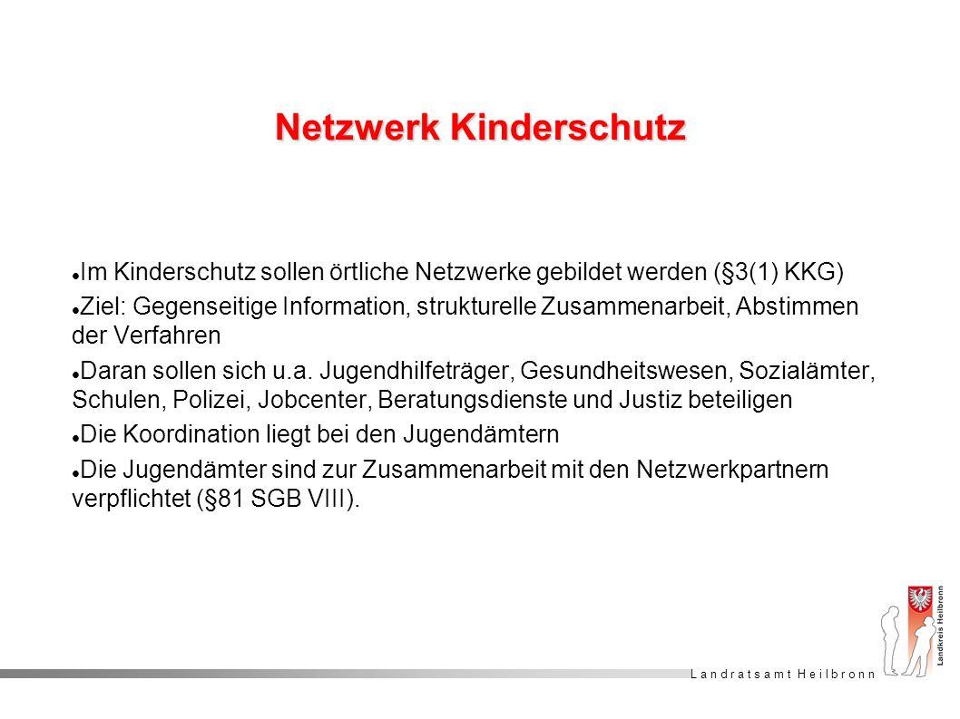 L a n d r a t s a m t H e i l b r o n n Netzwerk Kinderschutz Im Kinderschutz sollen örtliche Netzwerke gebildet werden (§3(1) KKG) Ziel: Gegenseitige