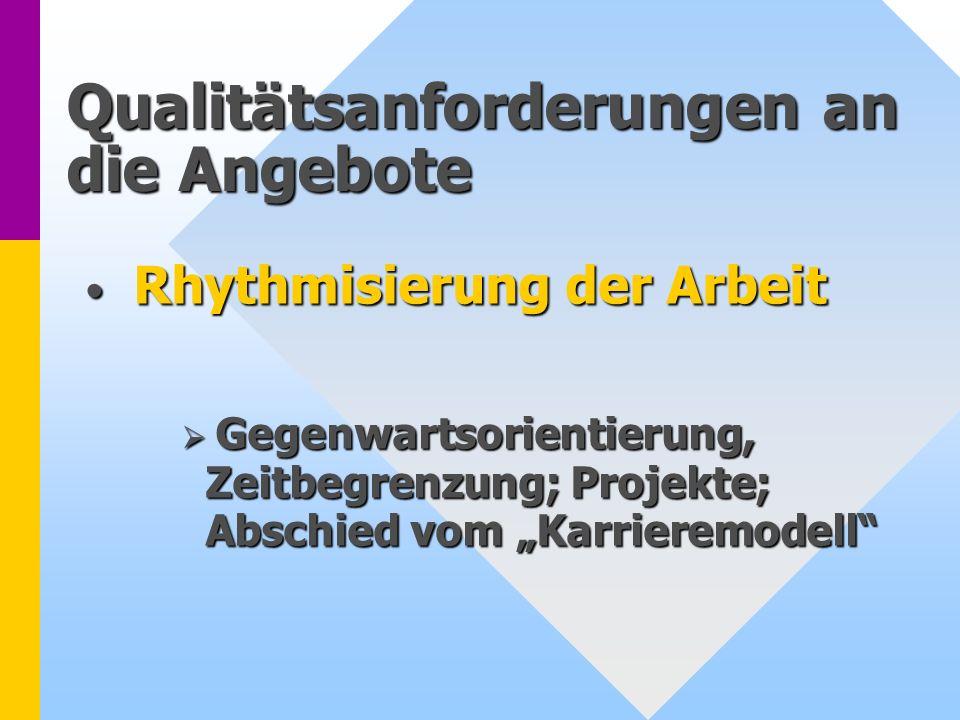 Qualitätsanforderungen an die Angebote Rhythmisierung der Arbeit Rhythmisierung der Arbeit Gegenwartsorientierung, Zeitbegrenzung; Projekte; Abschied