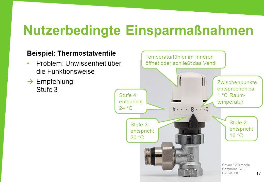 Nutzerbedingte Einsparmaßnahmen 17 Beispiel: Thermostatventile Problem: Unwissenheit über die Funktionsweise Empfehlung: Stufe 3 Temperaturfühler im I