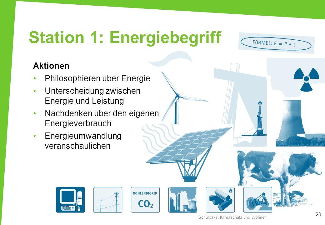 Aktionen Philosophieren über Energie Unterscheidung zwischen Energie und Leistung Nachdenken über den eigenen Energieverbrauch Energieumwandlung veran