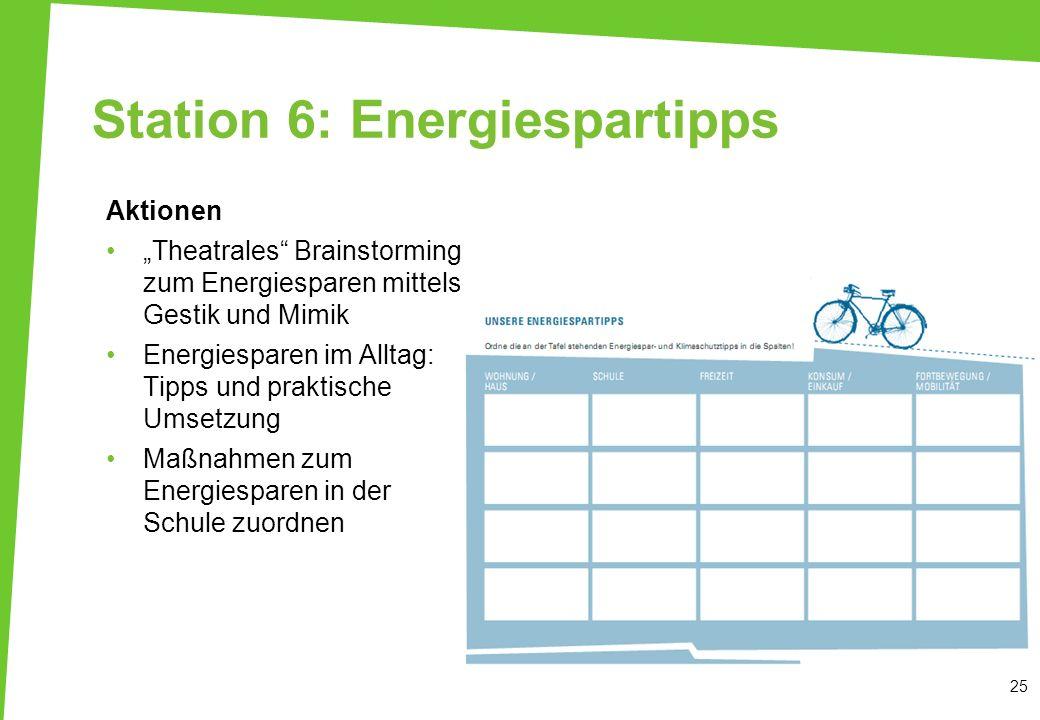 Station 6: Energiespartipps Aktionen Theatrales Brainstorming zum Energiesparen mittels Gestik und Mimik Energiesparen im Alltag: Tipps und praktische