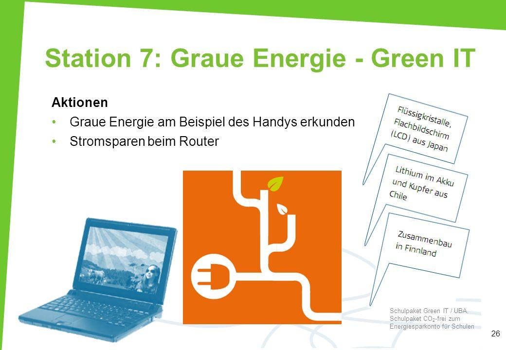 Station 7: Graue Energie - Green IT Aktionen Graue Energie am Beispiel des Handys erkunden Stromsparen beim Router 26 Schulpaket Green IT / UBA, Schul