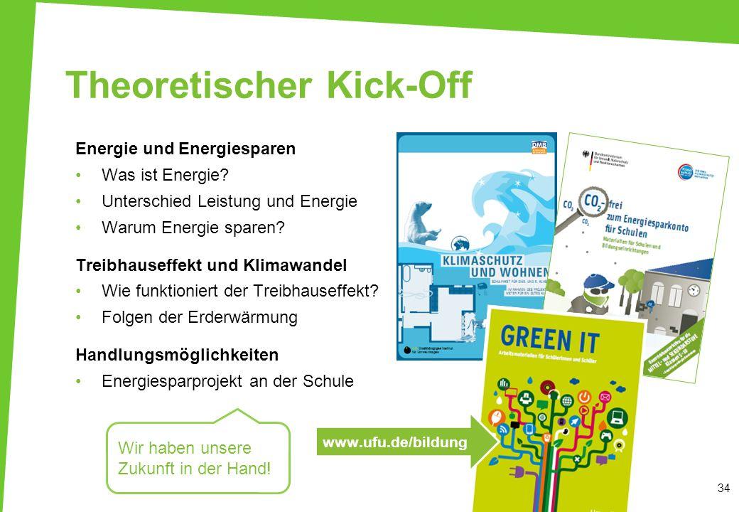 Theoretischer Kick-Off Energie und Energiesparen Was ist Energie? Unterschied Leistung und Energie Warum Energie sparen? Treibhauseffekt und Klimawand