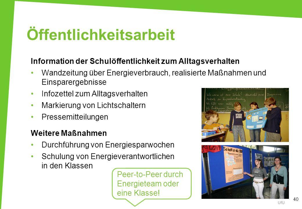 Öffentlichkeitsarbeit Information der Schulöffentlichkeit zum Alltagsverhalten Wandzeitung über Energieverbrauch, realisierte Maßnahmen und Einsparerg