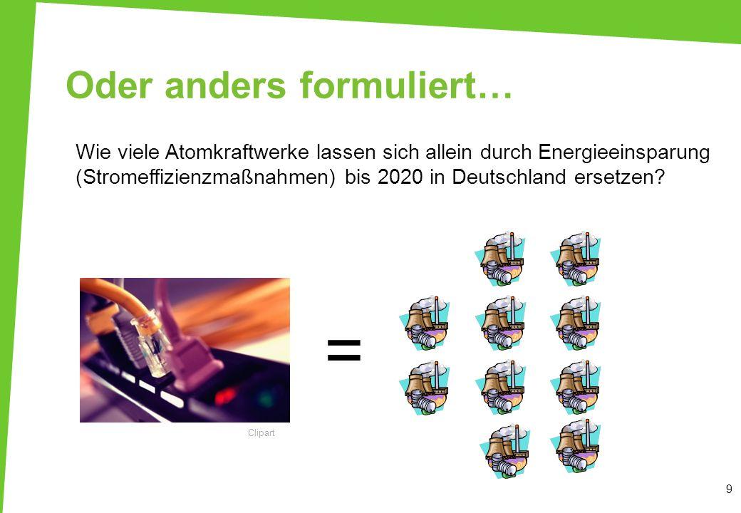 Oder anders formuliert… 9 = Clipart Wie viele Atomkraftwerke lassen sich allein durch Energieeinsparung (Stromeffizienzmaßnahmen) bis 2020 in Deutschl