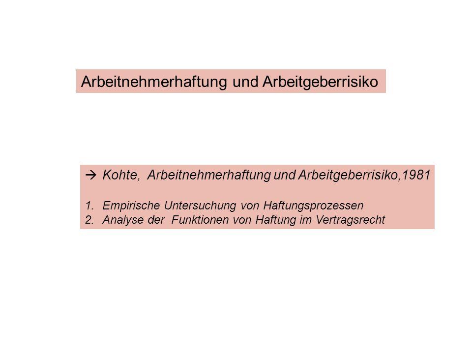 Arbeitnehmerhaftung und Arbeitgeberrisiko Kohte, Arbeitnehmerhaftung und Arbeitgeberrisiko,1981 1.Empirische Untersuchung von Haftungsprozessen 2.Anal