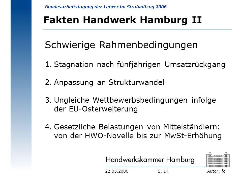 Autor: fg Bundesarbeitstagung der Lehrer im Strafvollzug 2006 S. 1422.05.2006 Fakten Handwerk Hamburg II Schwierige Rahmenbedingungen 1.Stagnation nac