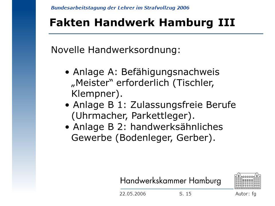 Autor: fg Bundesarbeitstagung der Lehrer im Strafvollzug 2006 S. 1522.05.2006 Fakten Handwerk Hamburg III Novelle Handwerksordnung: Anlage A: Befähigu