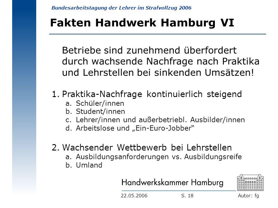Autor: fg Bundesarbeitstagung der Lehrer im Strafvollzug 2006 S. 1822.05.2006 Fakten Handwerk Hamburg VI Betriebe sind zunehmend überfordert durch wac
