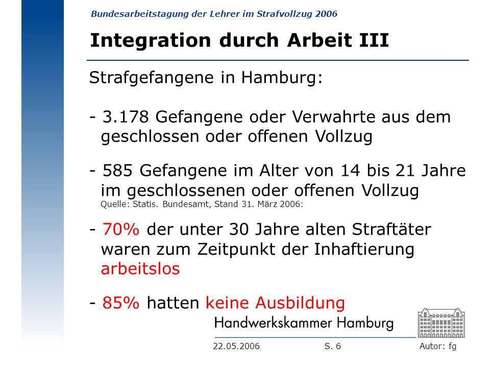 Autor: fg Bundesarbeitstagung der Lehrer im Strafvollzug 2006 S. 622.05.2006 Integration durch Arbeit III Strafgefangene in Hamburg: - 3.178 Gefangene