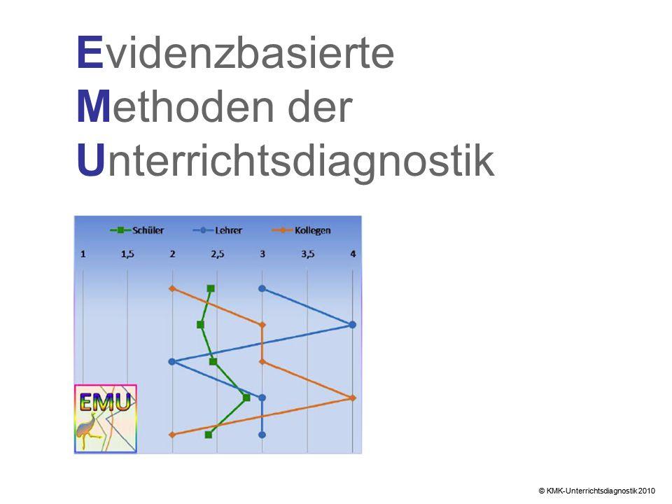 © KMK-Unterrichtsdiagnostik 2010 Evidenzbasierte Methoden der Unterrichtsdiagnostik
