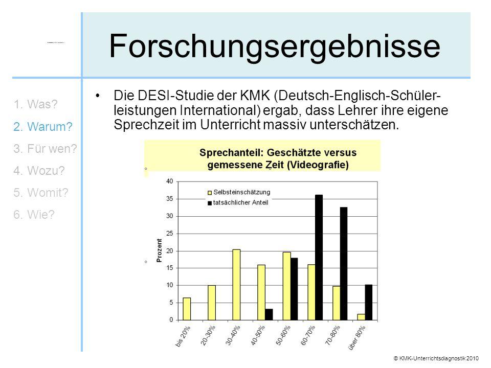 © KMK-Unterrichtsdiagnostik 2010 Forschungsergebnisse Die DESI-Studie der KMK (Deutsch-Englisch-Schüler- leistungen International) ergab, dass Lehrer