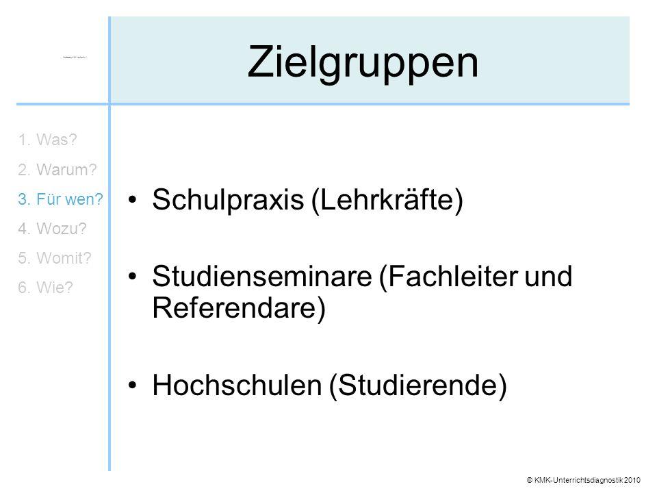 © KMK-Unterrichtsdiagnostik 2010 Zielgruppen 1. Was? 2. Warum? 3. Für wen? 4. Wozu? 5. Womit? 6. Wie? Schulpraxis (Lehrkräfte) Studienseminare (Fachle