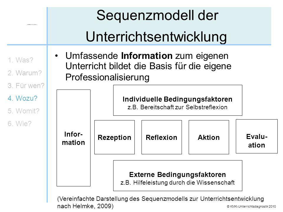 © KMK-Unterrichtsdiagnostik 2010 Sequenzmodell der Unterrichtsentwicklung Umfassende Information zum eigenen Unterricht bildet die Basis für die eigen