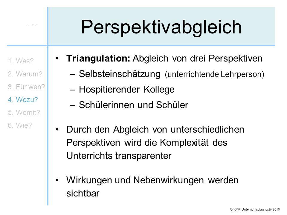 © KMK-Unterrichtsdiagnostik 2010 Perspektivabgleich Triangulation: Abgleich von drei Perspektiven –Selbsteinschätzung (unterrichtende Lehrperson) –Hos