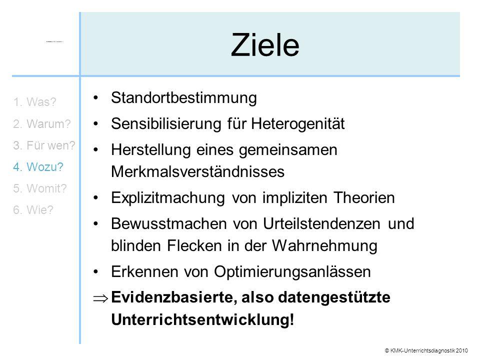 © KMK-Unterrichtsdiagnostik 2010 Ziele Standortbestimmung Sensibilisierung für Heterogenität Herstellung eines gemeinsamen Merkmalsverständnisses Expl