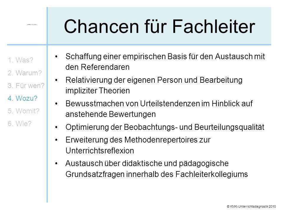 © KMK-Unterrichtsdiagnostik 2010 Chancen für Fachleiter Schaffung einer empirischen Basis für den Austausch mit den Referendaren Relativierung der eig